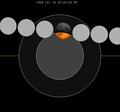 Lunar eclipse chart close-1954Jul16.png