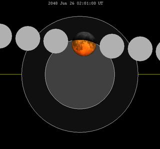 June 2048 lunar eclipse