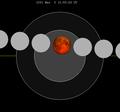 Lunar eclipse chart close-2091Mar05.png