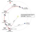 MSL-Transit-Earth-Mars.png