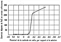Marie Curie - L'isotopie et les éléments isotopes, 1924 (page 38 A crop).jpg