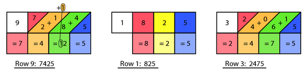 Third step of solving 825 x 913