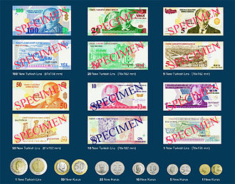 Revaluation of the Turkish Lira - Image: New Turkish Lira set