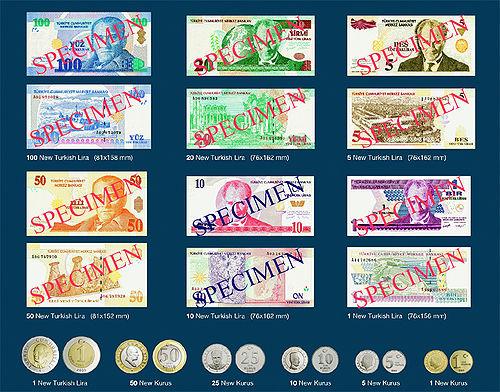 new turkish lira set jpg