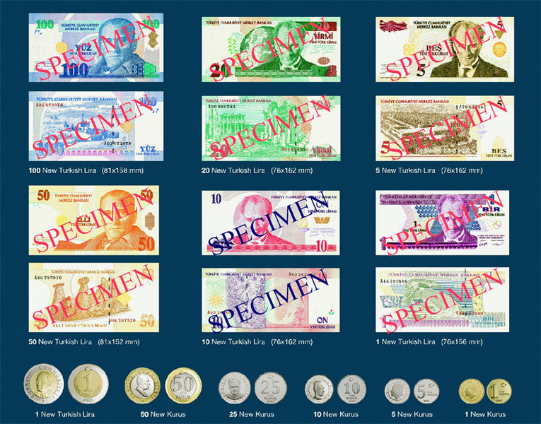 File:New Turkish Lira-set.jpg