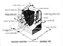 Control rod wikipedia nuclear fusion in stars 1943 reactor diagram using boron control rods