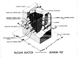 X-10 Graphite Reactor - Diagram of the reactor
