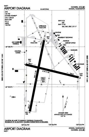OLM - FAA airport diagram.png