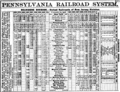 PRR Belvidere Division train timetable, 1907.png