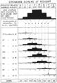 PSM V60 D232 Standard eugenics scheme of descent.png