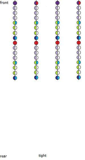 Phalanx - The same in dense formation; each file 1m. apart (16 ranks).