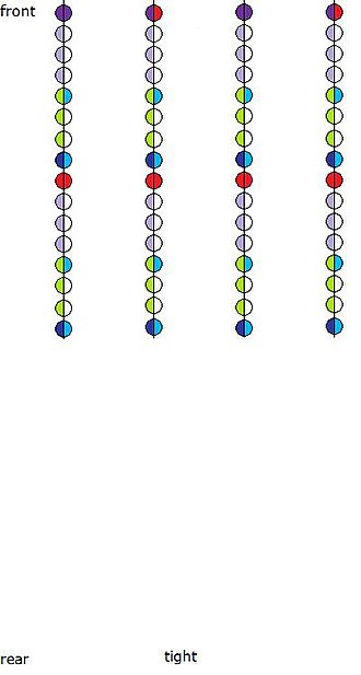 Phalanx - The same in dense formation; each file 1m. apart (16 ranks).