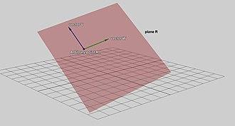 Plane (geometry) - Vector description of a plane