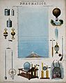 Pneumatics; page to a partwork on science, with pictures of Wellcome V0025333ER.jpg