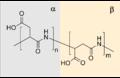 Polyaspartic acid.png