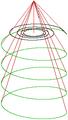 SCHRAUB1 Schraube und hyperbolische Spirale.PNG