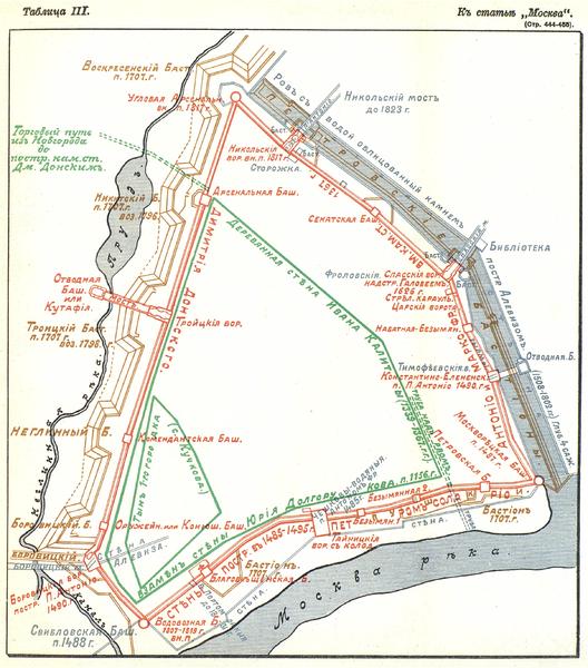 Схема развития Кремля к 1914