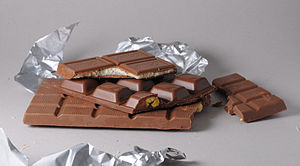 Types of chocolate - Swiss Milk chocolate