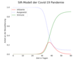 Simulation der Covid-19-Pandemie mit Python.png