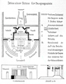 Skizze buehne bewegungsspiele martin luserke wickersdorf 1924.png