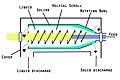 Solid Bowl Centrifuge.jpg