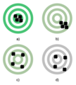 Statistical bias and statistical noise illustration No text in image.png