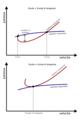 Tangenza potenza vs velocità.png