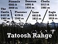 Tatoosh Range Diagram.jpg