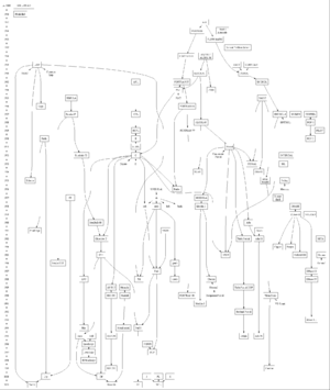 Teoría De Lenguajes De Programación Wikipedia La Enciclopedia Libre