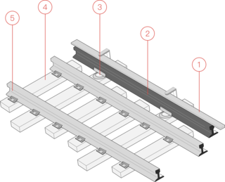 Third rail type of electricity transmission of railways