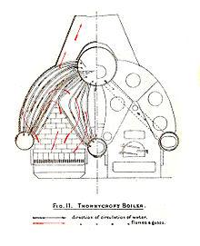 marcet boiler theory wikipedia