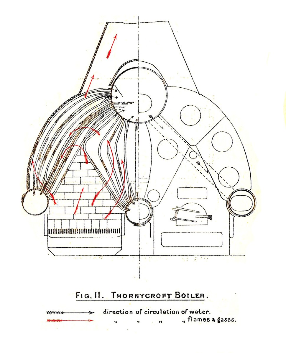 Thornycroft boiler end section (Stokers Manual 1912)