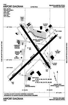 Trenton Mercer Airport Map Trenton–Mercer Airport   Wikipedia