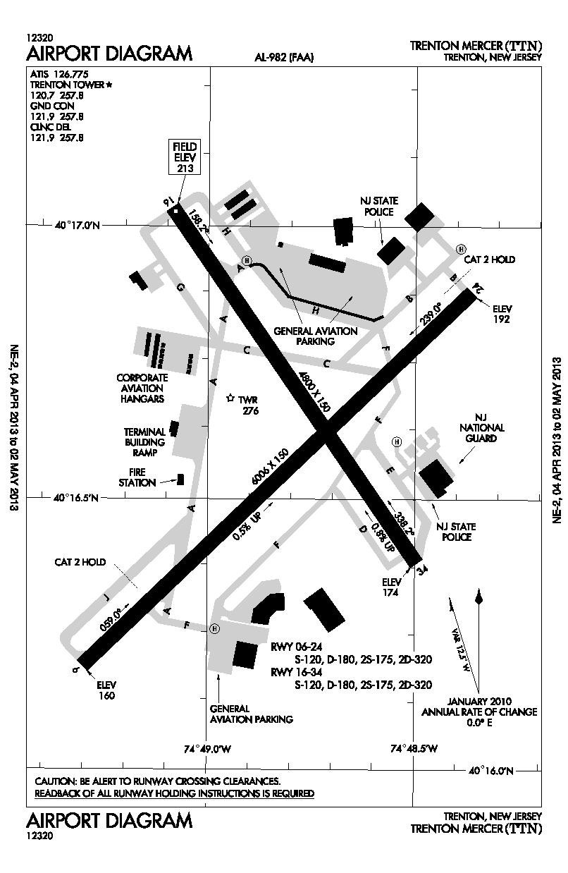 File Trenton-mercer Airport Diagram Pdf