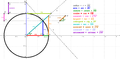 Trigonometric functions en.png