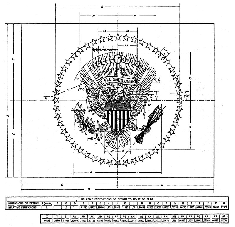 US Presidents Flag 1945 specification.jpg