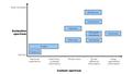 WMFDRAFT content framework.png