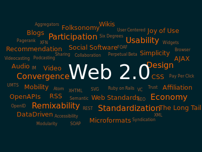 Web 2.0 Map.svg