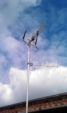 Yagi–Uda antenna - Wikipedia