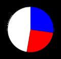 Zetels Rutte II.png