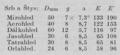 Říše hvězd - 01.03.1939 - Srb a Štys binoculars.png