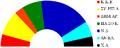 Κατανομή εδρών 2012.PNG