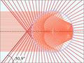Формирование радуги второго порядка.png
