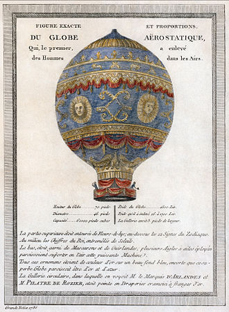 Montgolfier brothers - A 1786 depiction of the Montgolfier brothers' historic balloon with engineering data. Translated details are available on the image hosting page.