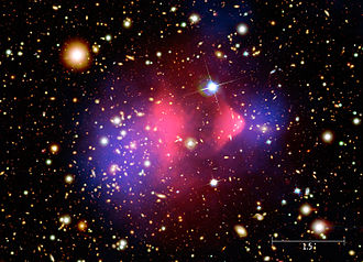 Bullet Cluster - X-ray image (pink) superimposed over a visible light image (galaxies), with matter distribution calculated from gravitational lensing (blue).