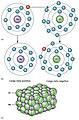 207 Ionic Bonding-01 es.jpg