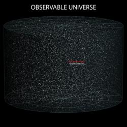 250px-8_Observable_Universe_%28ELitU%29.