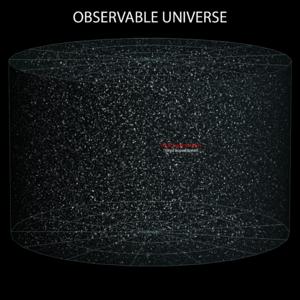 300px-8_Observable_Universe_%28ELitU%29.
