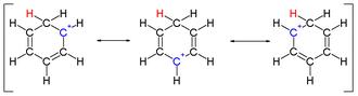 Arenium ion - Arenium Ion Resonance structures