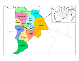 Districts of Balkh